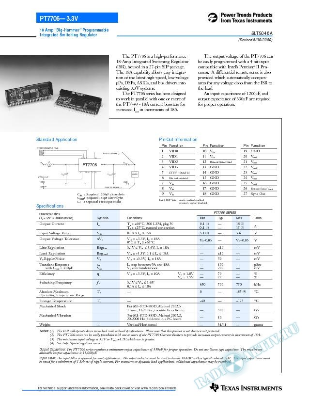 18 Amp Big Hammer Programmable Integrated Switching Regulator (Rev. A)