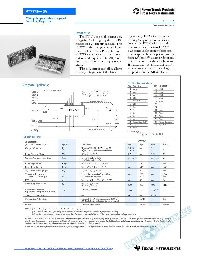 32 Amp Programmable Integrated Switching Regulator