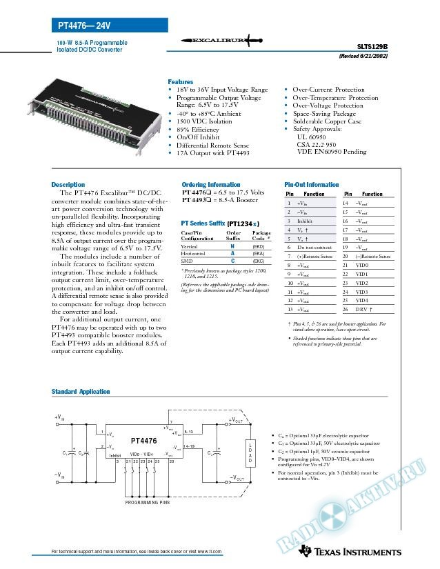 100-W 8.5-A Programmable Isolated DC/DC Converter (Rev. B)