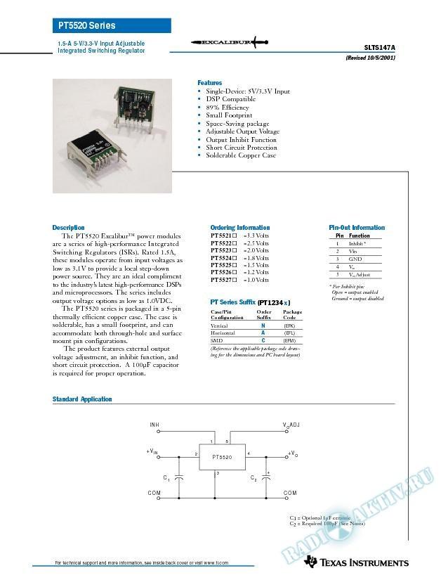 1.5-A 5-V/3.3-V Input Adjustable Integrated Switching Regulators (Rev. A)