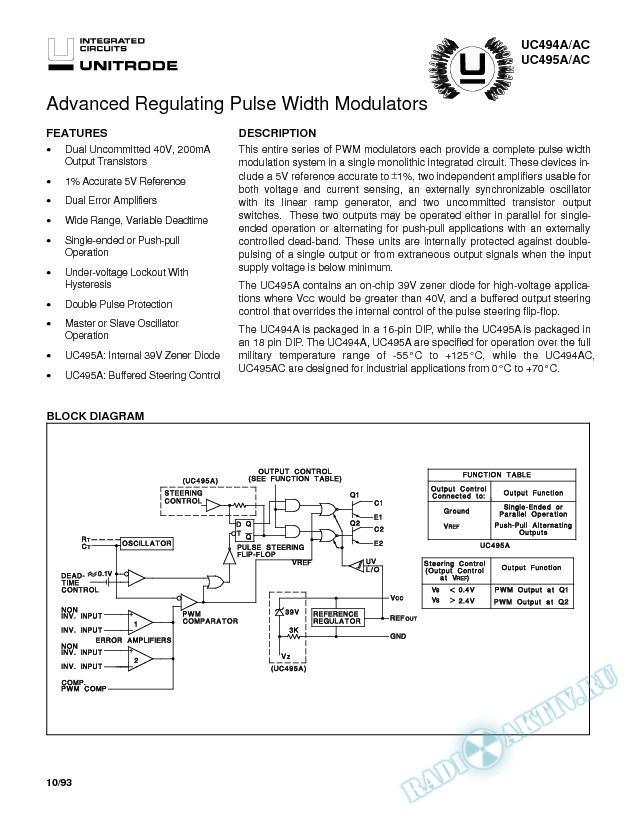 Advanced Regulating Pulse Width Modulators