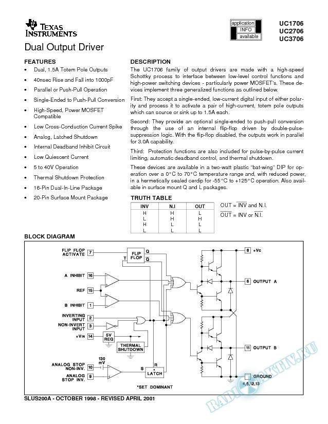 Dual Output Driver (Rev. A)