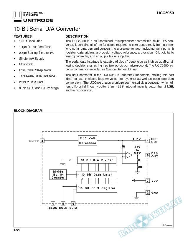 10-Bit Serial D/A Converter