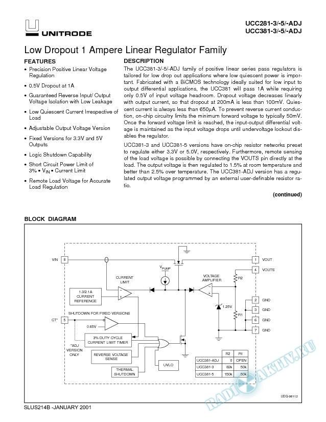 Low Dropout 1 Ampere Linear Regulator Family (Rev. B)