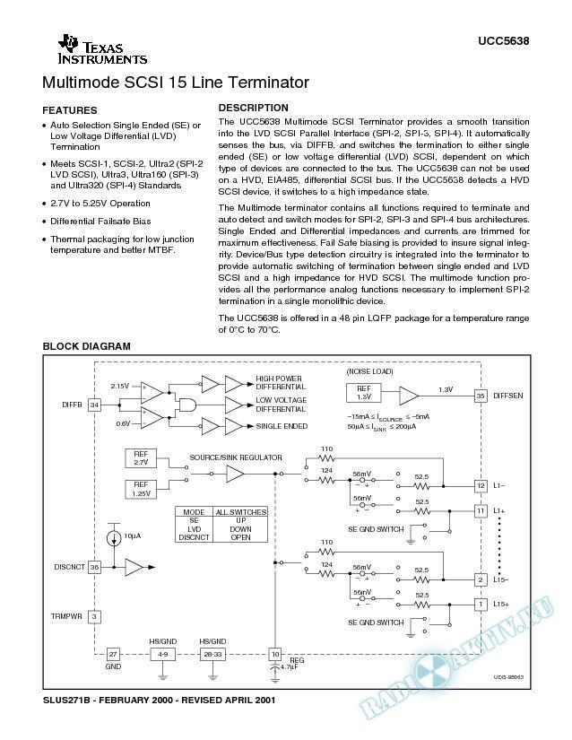 Multimode SCSI 15 Line Terminator (Rev. B)