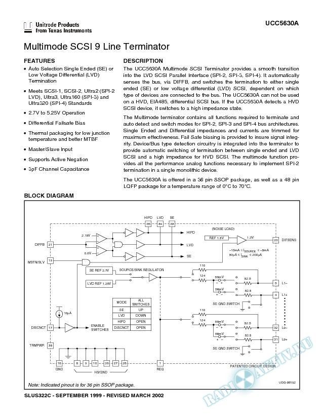 Multimode SCSI 9 Line Terminator (Rev. C)