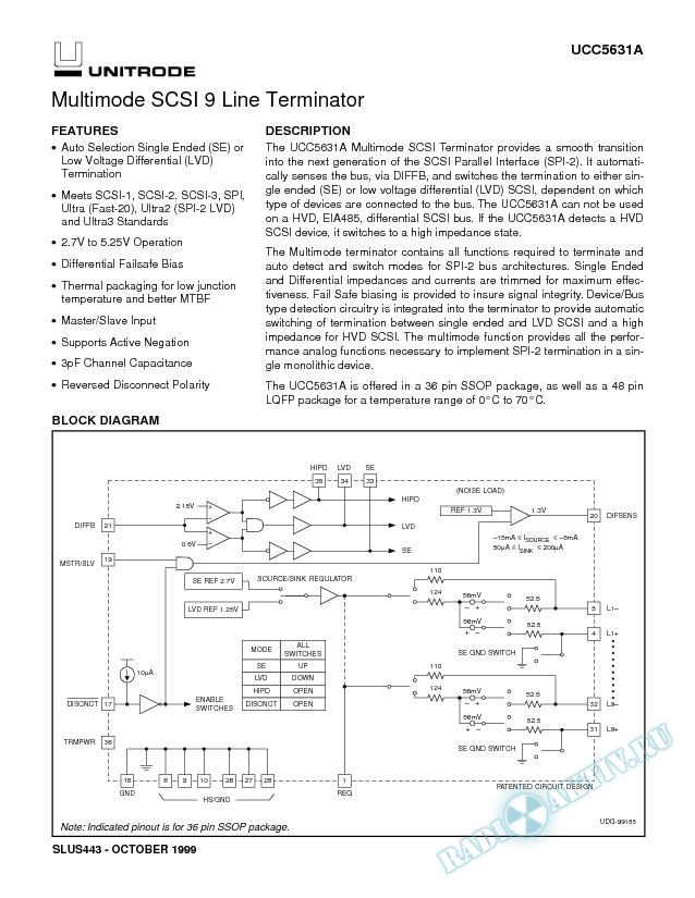 Multimode SCSI 9 Line Terminator