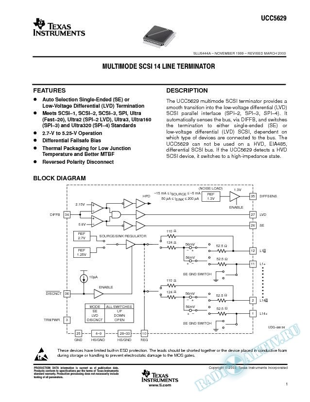 Multimode SCSI 14 Line Terminator (Rev. A)