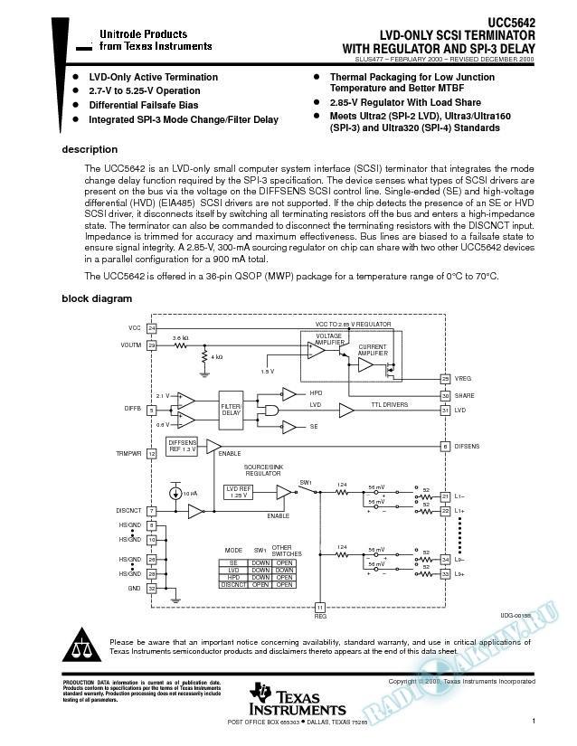 LVD-Only SCSI Terminator with Regulator and SPI-3 Delay
