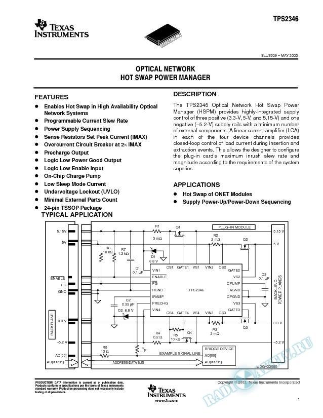 Optical Network HSPM