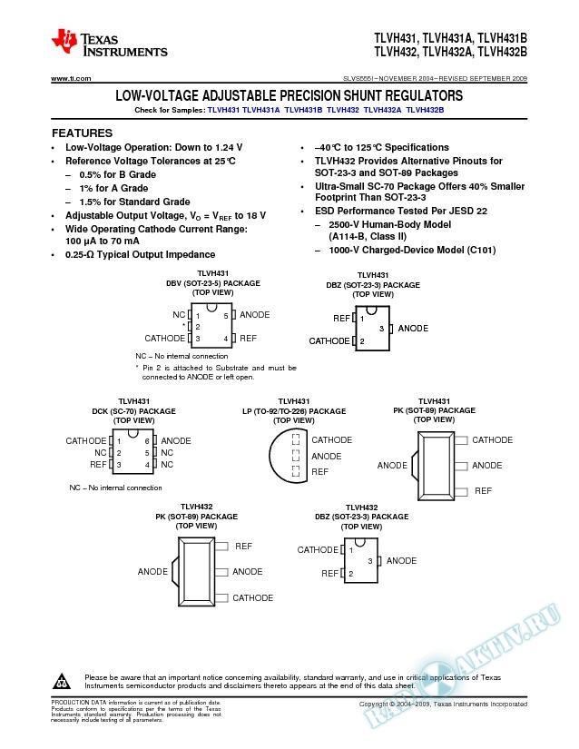 Low-Voltage Adjustable Precision Shunt Regulator (Rev. I)