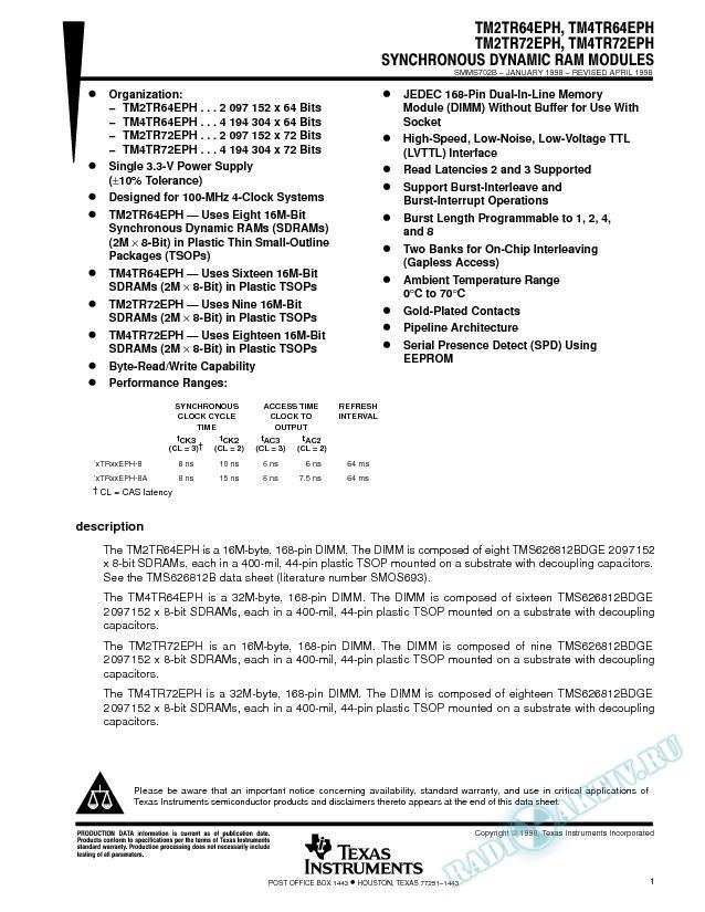 64-Bit / 72-Bit SDRAM Modules (Rev. B)