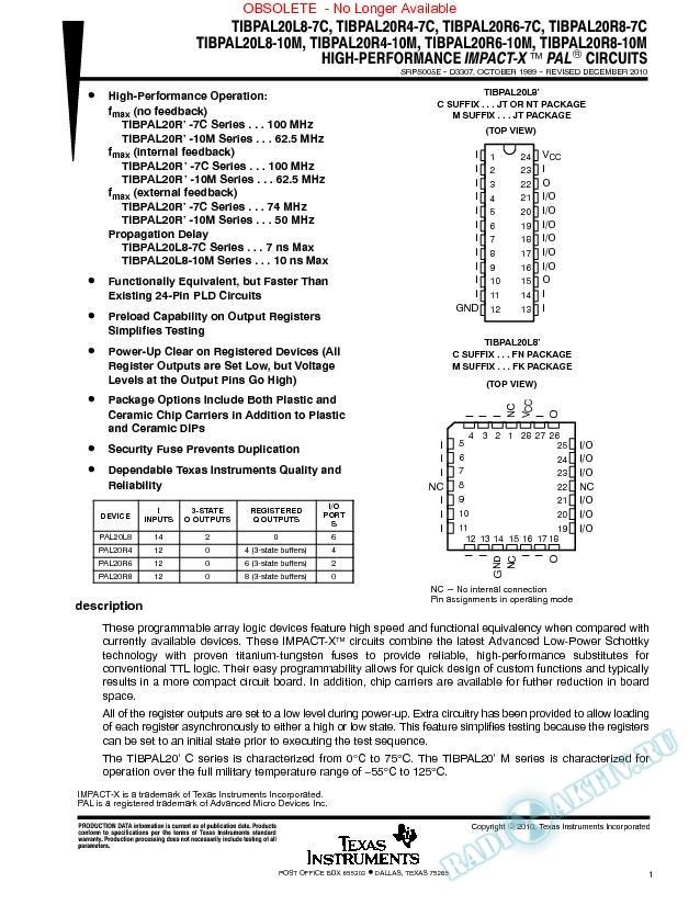 High Performance Impact-X Programmable Array Logic Circuits (Rev. E)