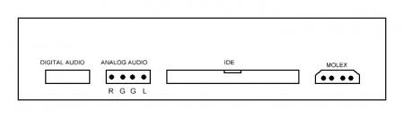 Распиновка CD-AUDIO (дисковод - звуковая карта)