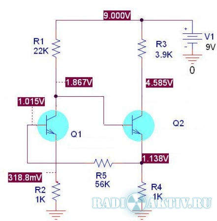 Таблица описания транзистора для Orcad PSpice Model Editor