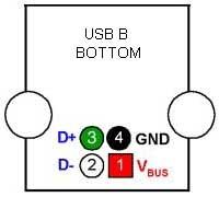 Универсальный usb-контроллер с аналоговым входом