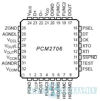 Простой Hi-Fi ЦАП на PCM2706 для USB наушников