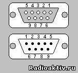 Распиновка com - порта(9 pin)