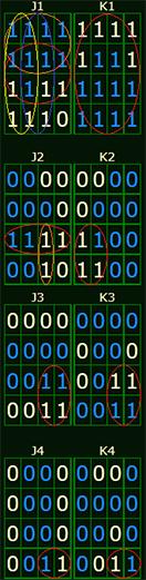 Синтез двоичных вычитающих счётчиков на триггерах