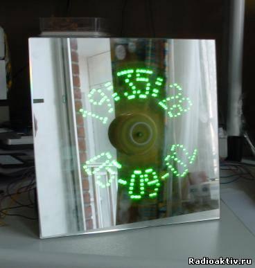 Часы Боба Блика