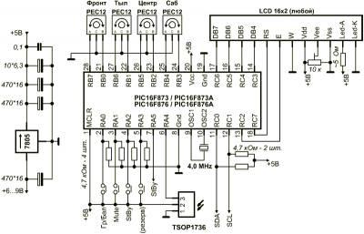 Микроконтроллерный блок управления
