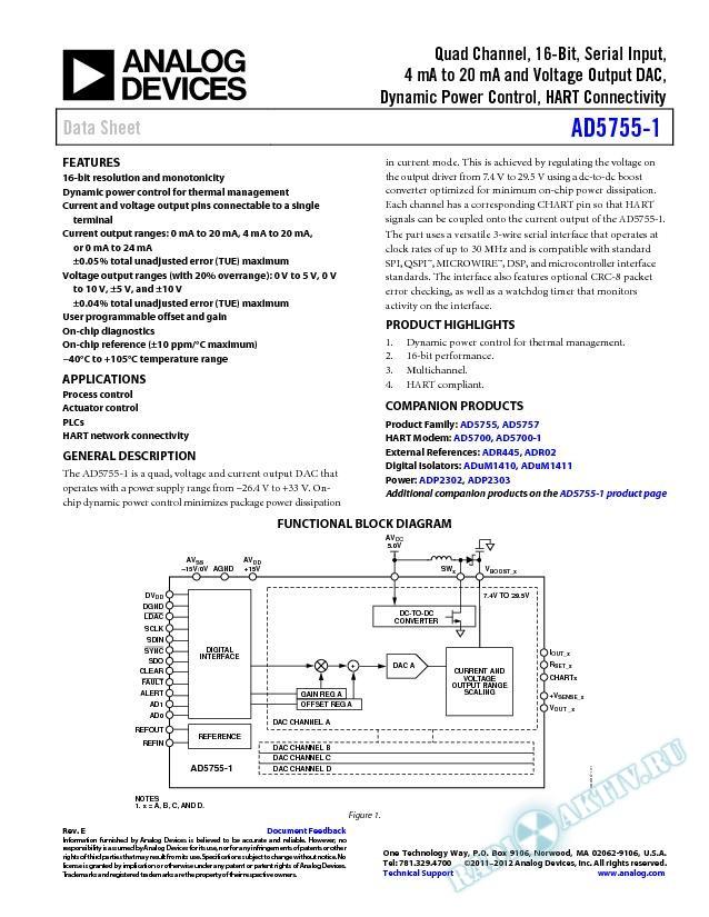 AD5755-1