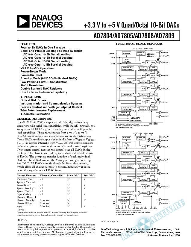 AD7804/AD7805/AD7806/AD7809