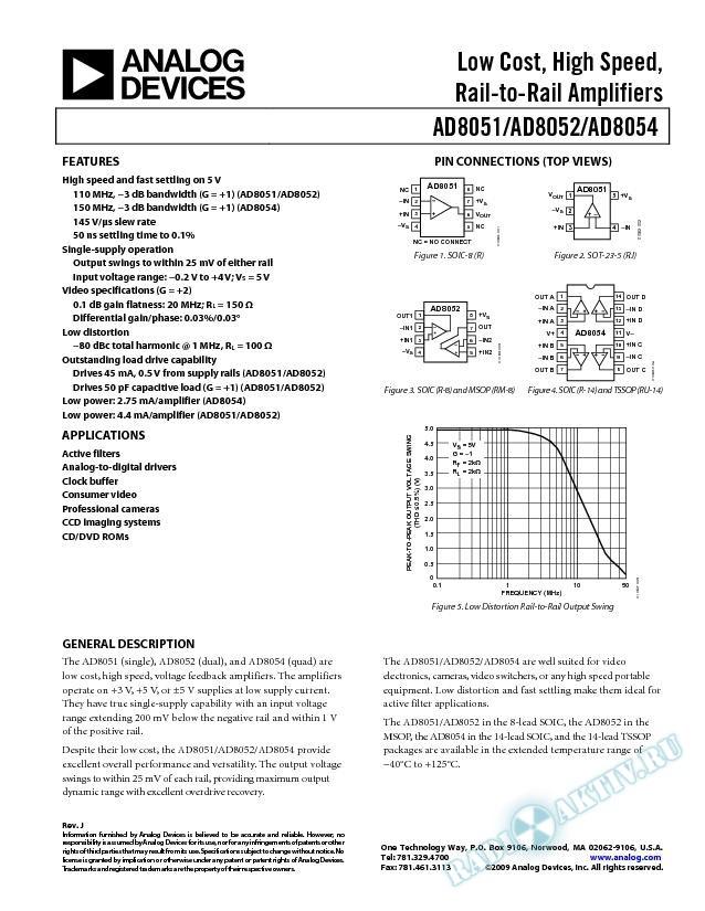 AD8051/AD8052/AD8054