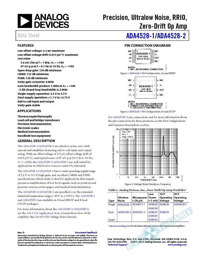 ADA4528-1/ADA4528-2