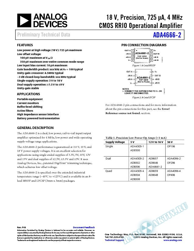 ADA4666-2