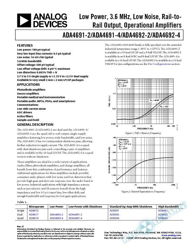 ADA4691-2/ADA4691-4/ADA4692-2/ADA4692-4