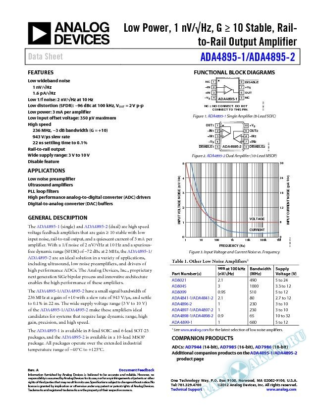 ADA4895-1/ADA4895-2
