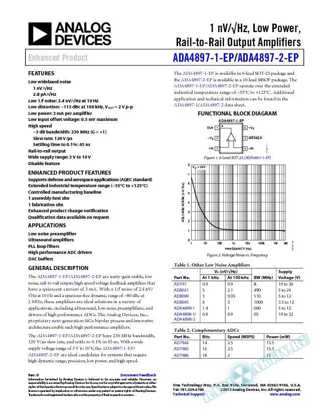 ADA4897-1-EP/ADA4897-2-EP
