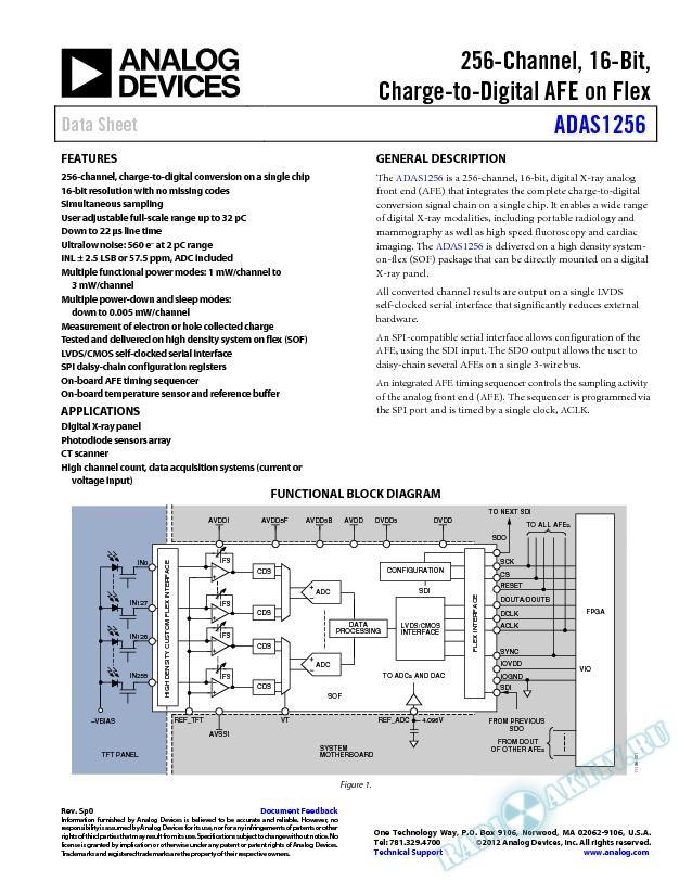 ADAS1256