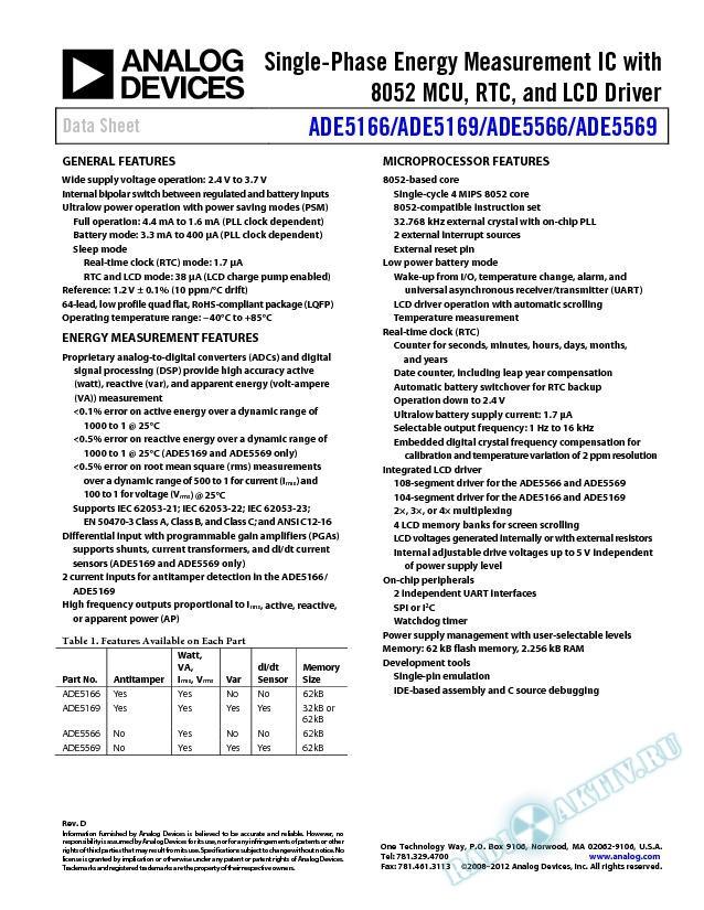 ADE5166/ADE5169/ADE5566/ADE5569