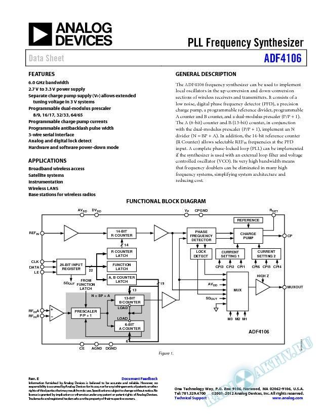 ADF4106