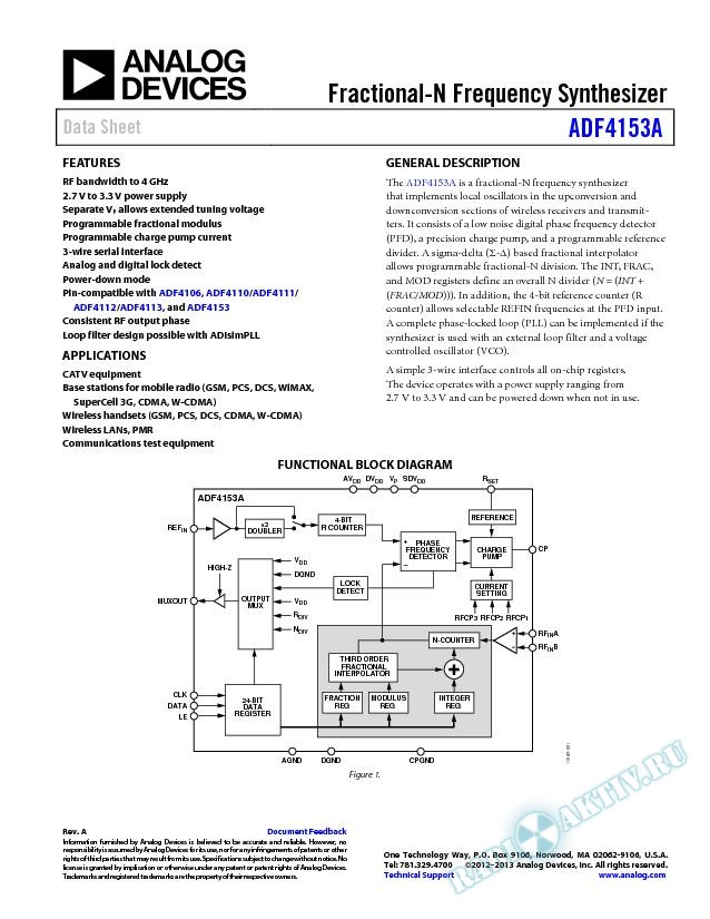 ADF4153A