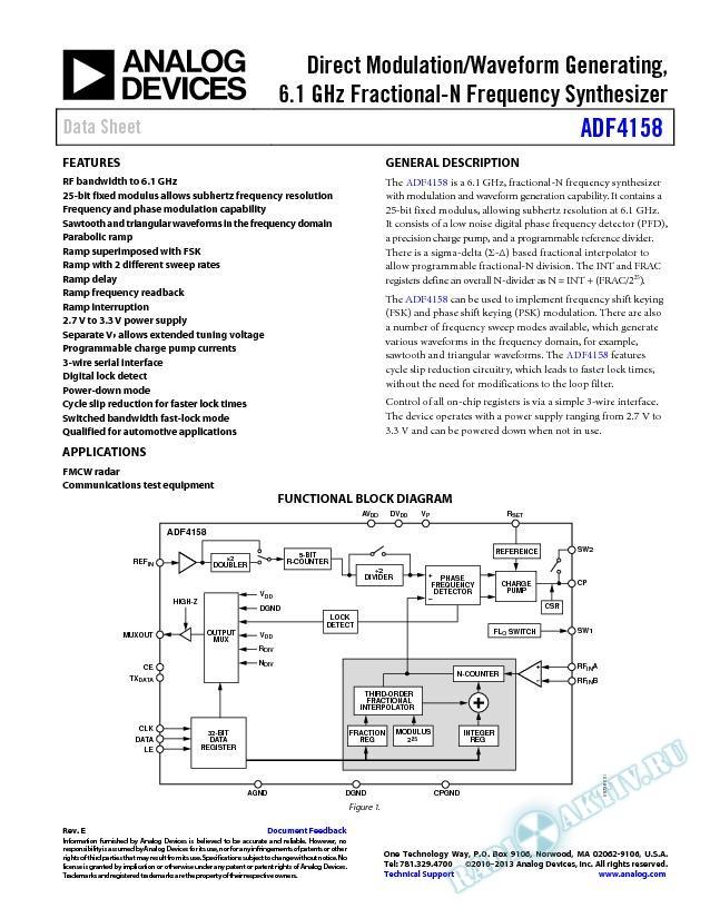 ADF4158