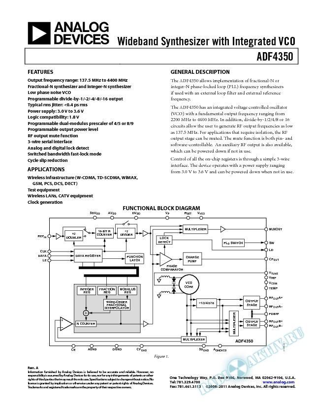 ADF4350