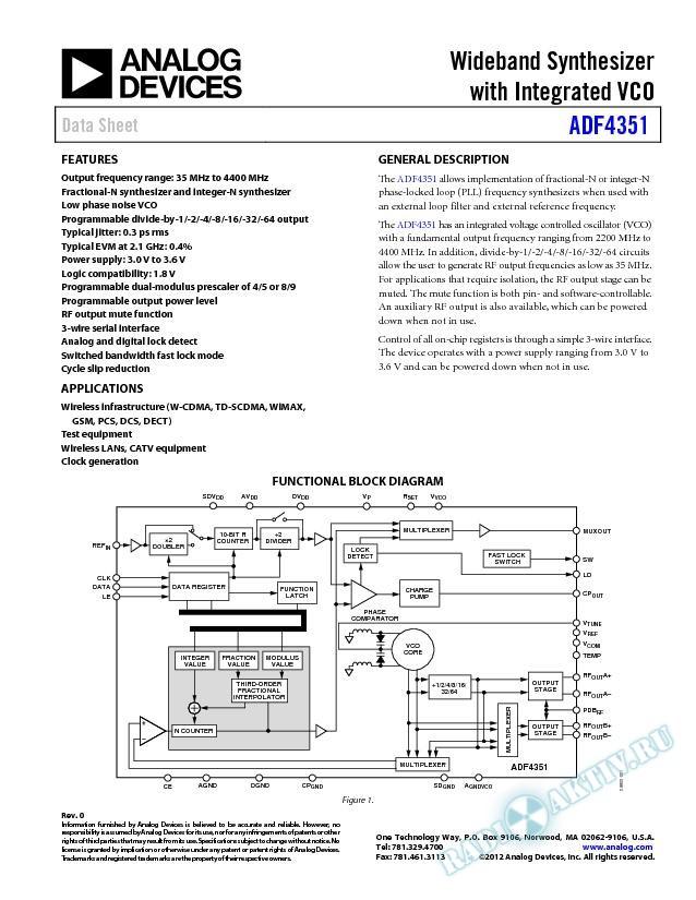 ADF4351