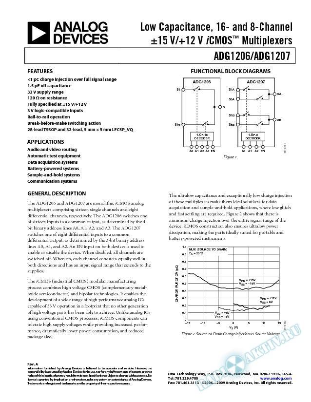 ADG1206/ADG1207