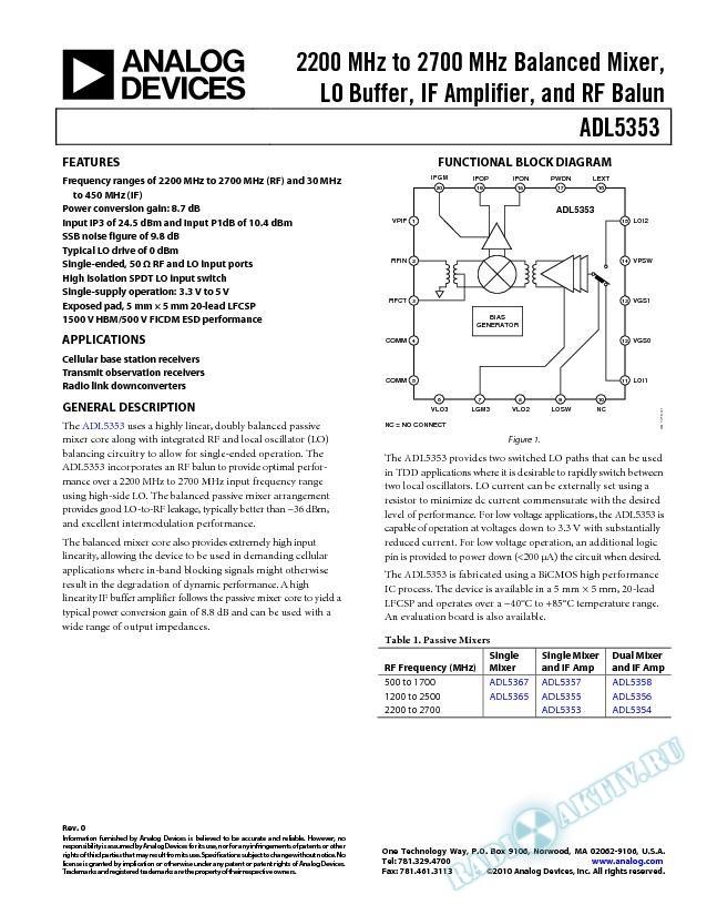 ADL5353