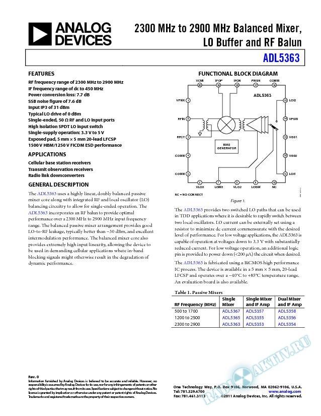 ADL5363