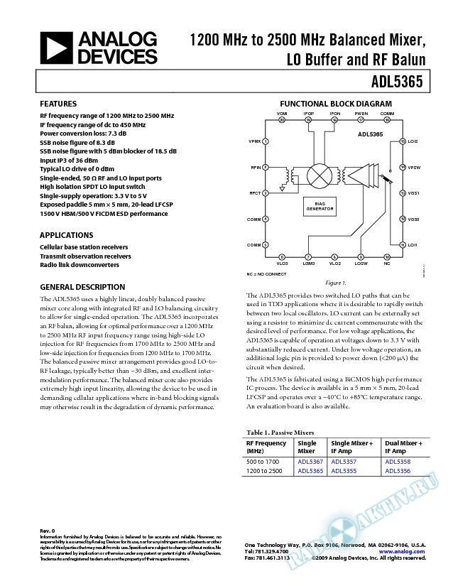ADL5365