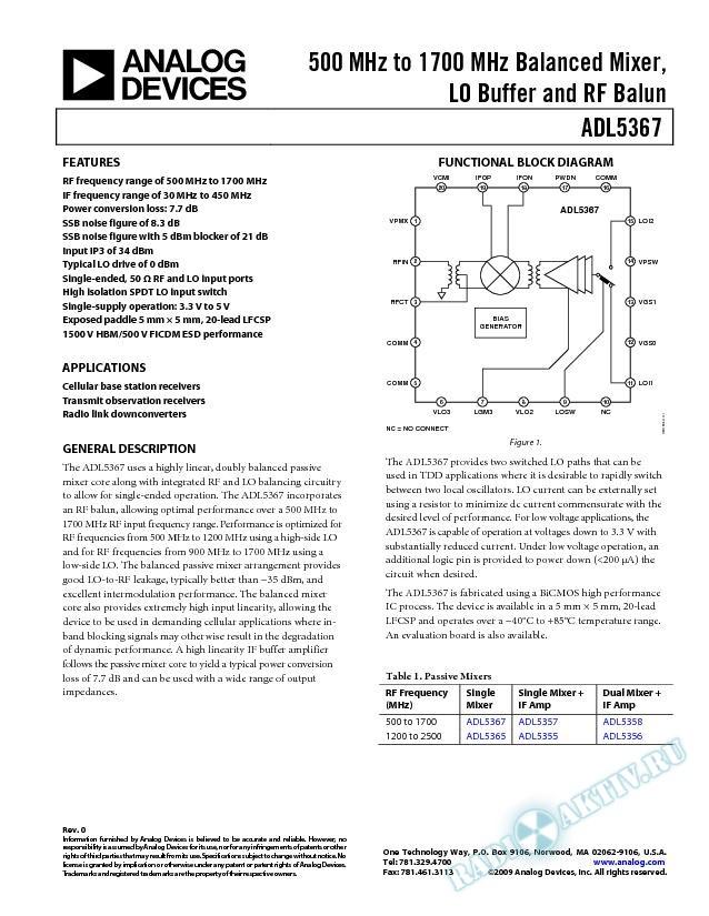 ADL5367