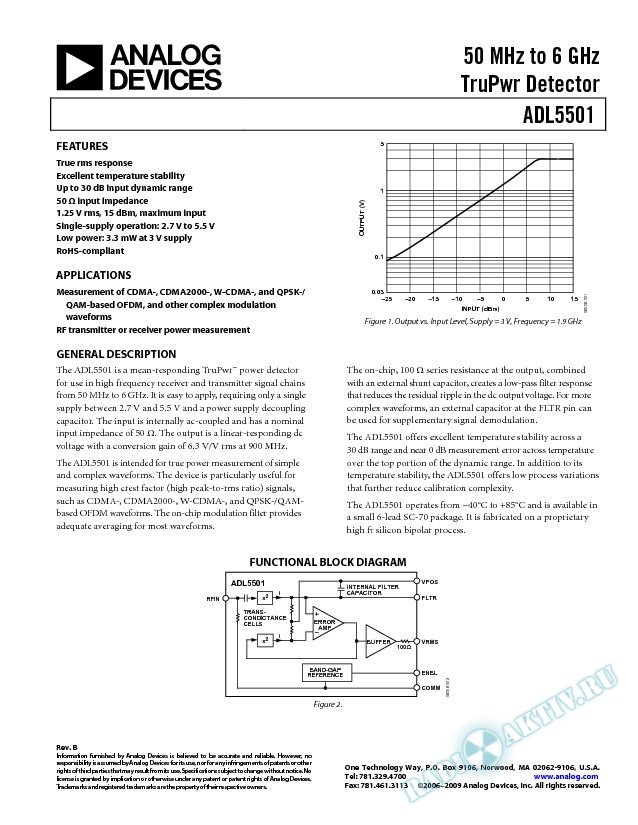 ADL5501