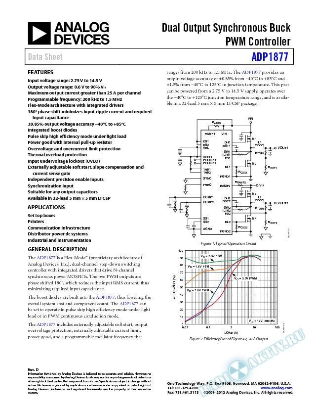 ADP1877