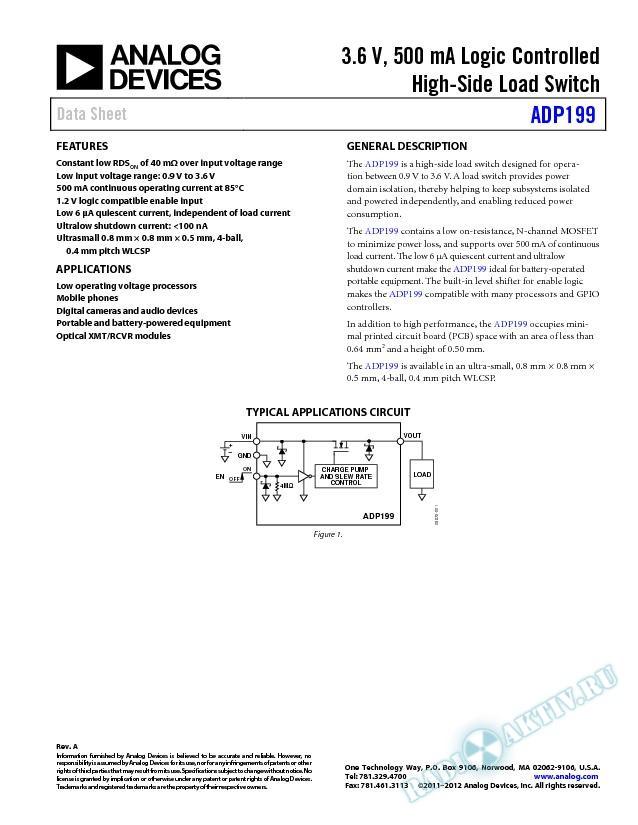 ADP199