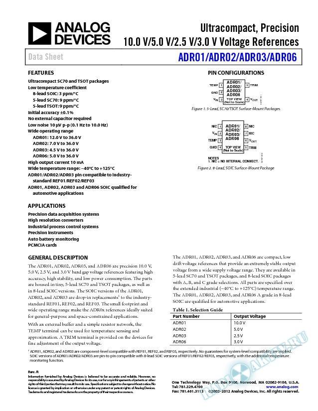 ADR01/ADR02/ADR03/ADR06