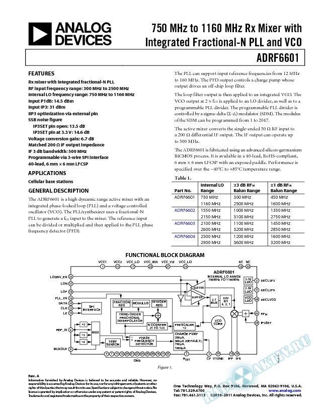 ADRF6601